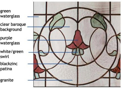 Standard Stained Glass Dramatic Departure Heritage Design